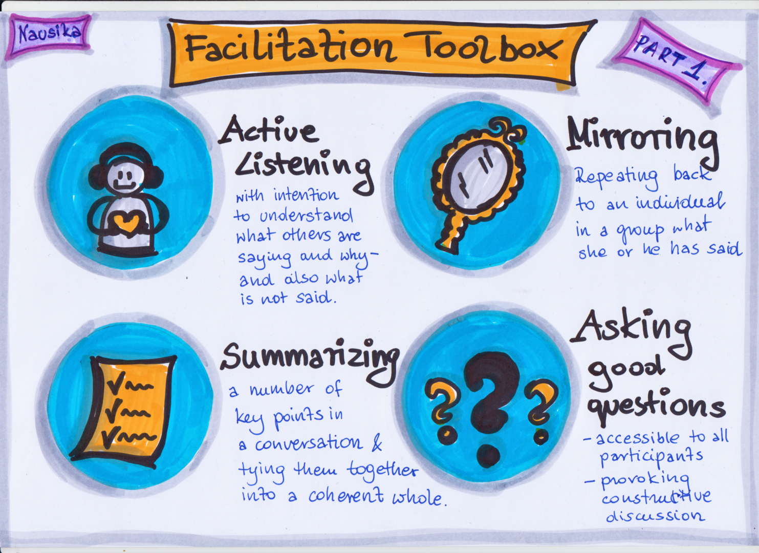 facilitation-toolbox1